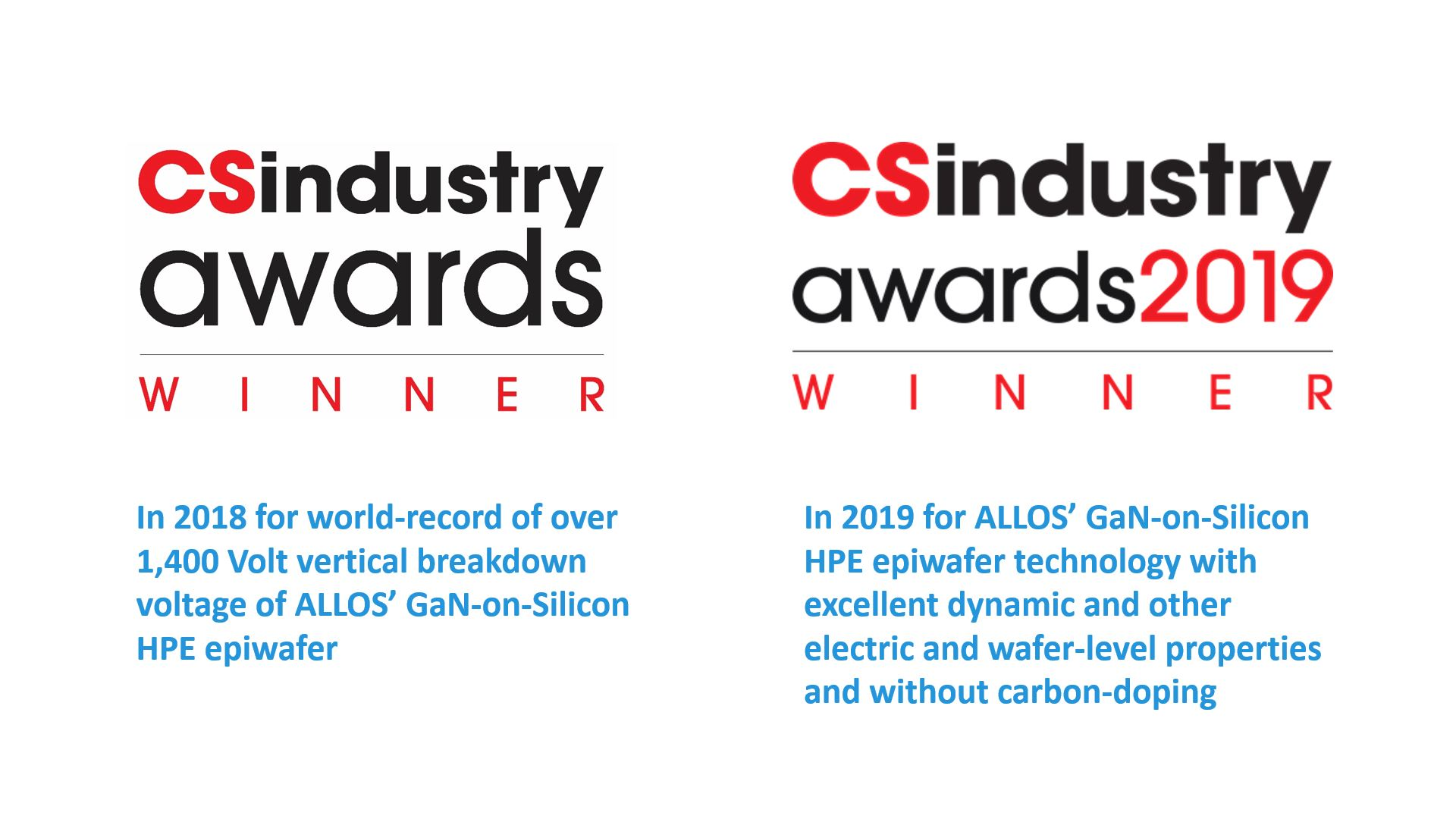 Slider ALLOS won CS award twice